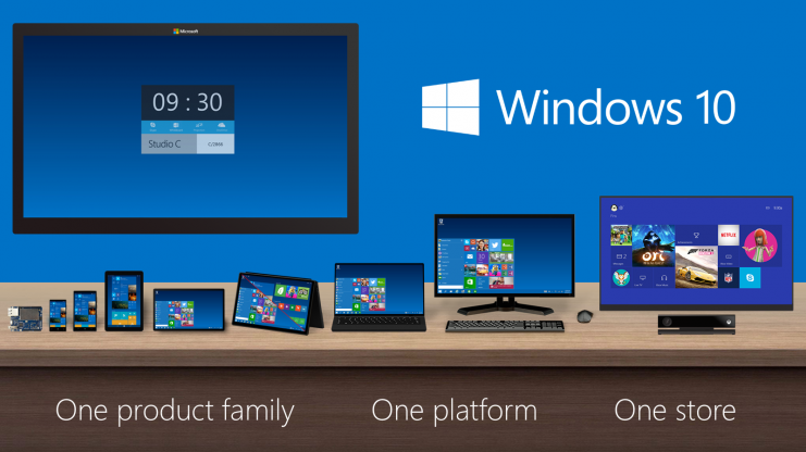 Windows 10family