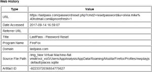 LastPass Analysis